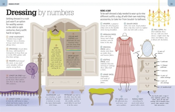 The Fashion Book interior